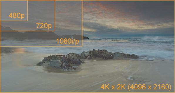 Warum Ultra HD? - Vor- und Nachteile